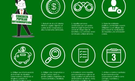 Consulta anticorrupción en Colombia.